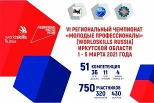 VI региональный чемпионат «Молодые профессионалы» (WorldSkills Russia) пройдет на семи образовательных площадках региона